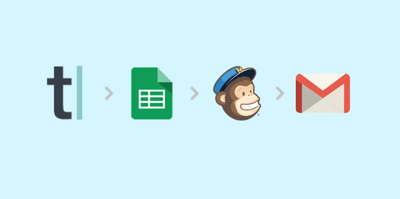 How to Connect Typeform with Google sheets, MailChimp and more