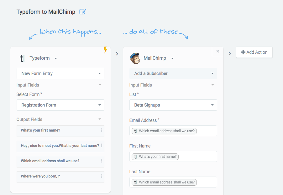Typeform MailChimp Integration