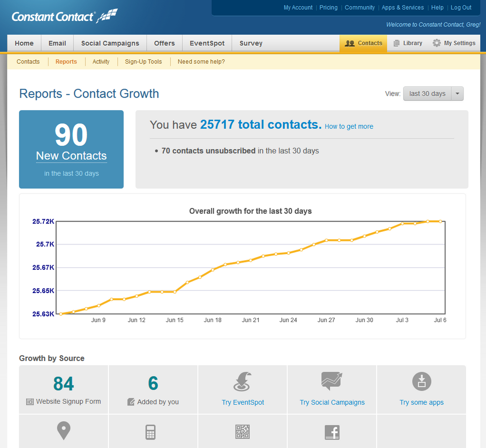 constantcontact-dashboard
