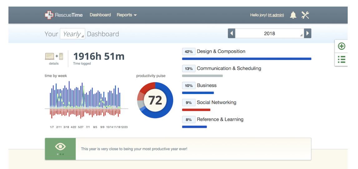 16 Best Productivity Tools for Small Businesses - Automate io Blog